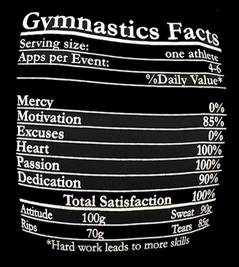 Gymnastics Facts